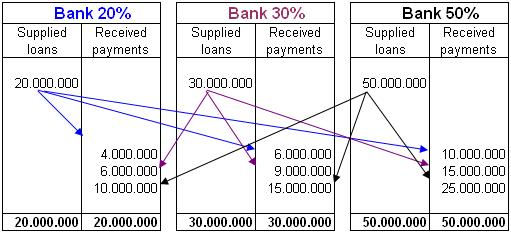 en_Example_3_banks